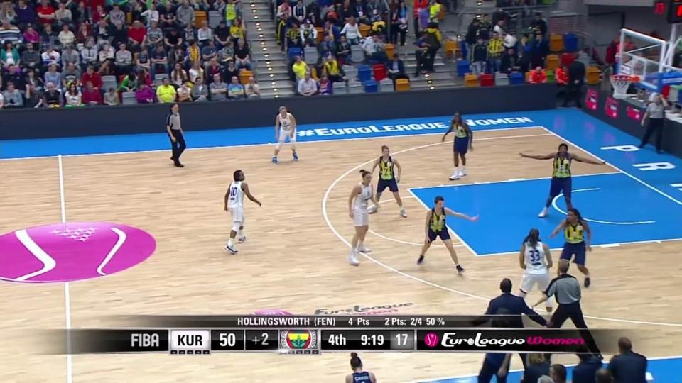 EWL Euroliga žen – Final Four 4. čtvrtina