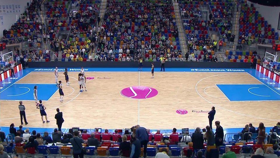 EWL Euroliga žen – Final Four 3. čtvrtina