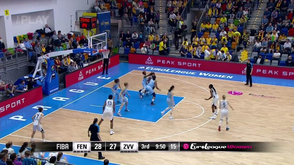 ELW Fenerbahce Istanbul - ZVVZ USK Praha 3. čtvrtina