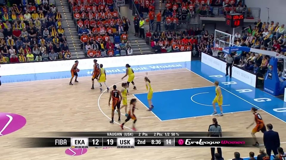 EWL Euroliga žen – Final Four 2. čtvrtina